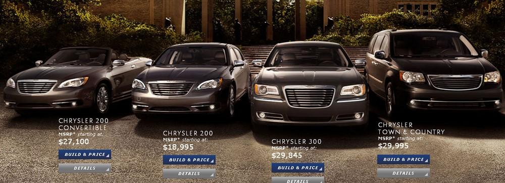 автостекло стекла для Chrysler